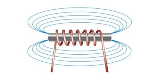 Tampak samping medan elektromagnet